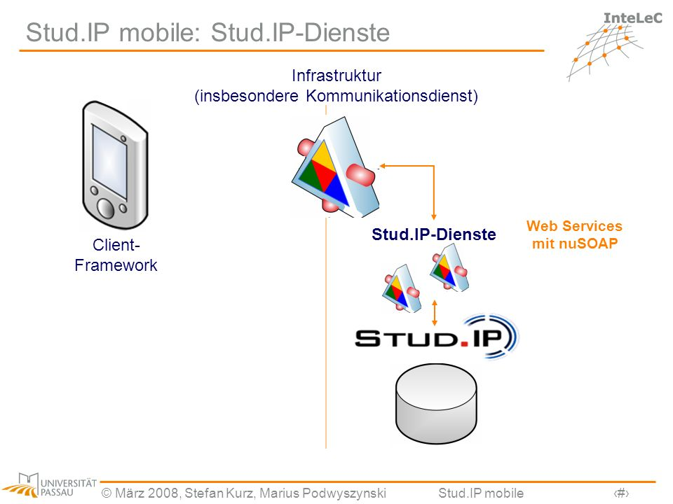 Stud.IP mobile: Stud.IP-Dienste