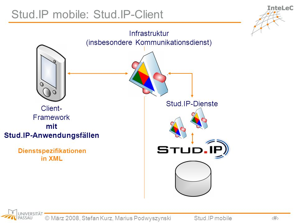 Stud.IP mobile: Stud.IP-Client