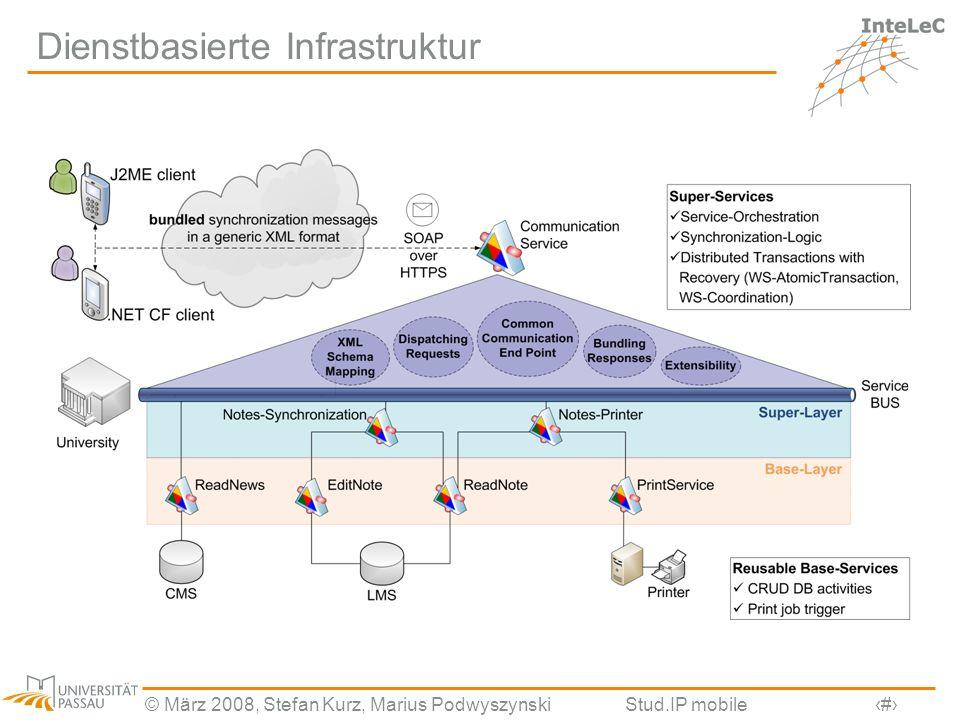 Dienstbasierte Infrastruktur
