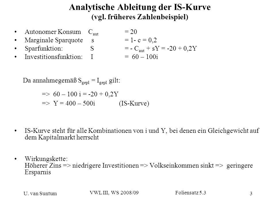 Analytische Ableitung der IS-Kurve (vgl. früheres Zahlenbeispiel)