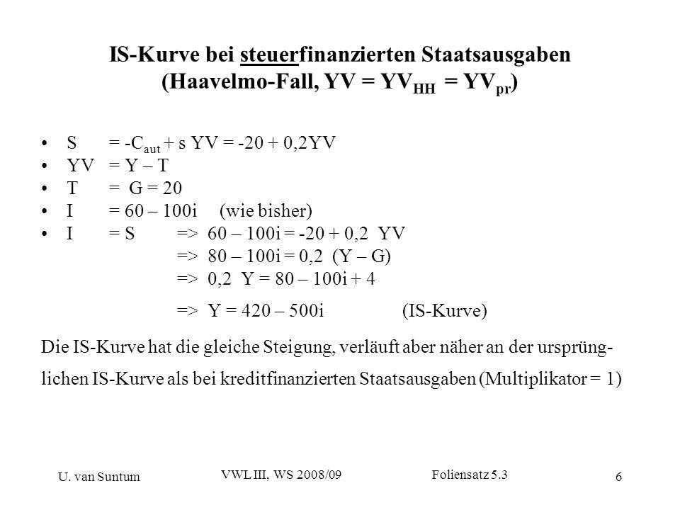 IS-Kurve bei steuerfinanzierten Staatsausgaben (Haavelmo-Fall, YV = YVHH = YVpr)