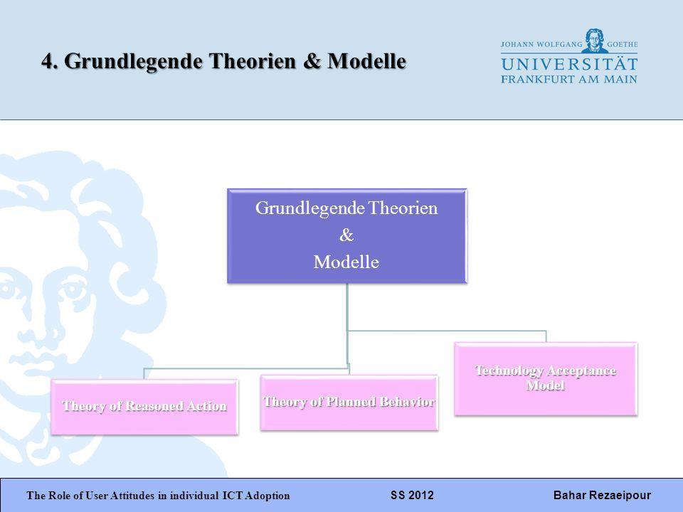 4. Grundlegende Theorien & Modelle
