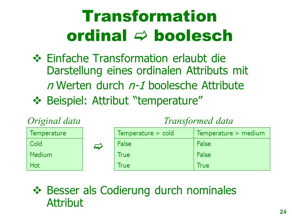 Transformation ordinal c boolesch