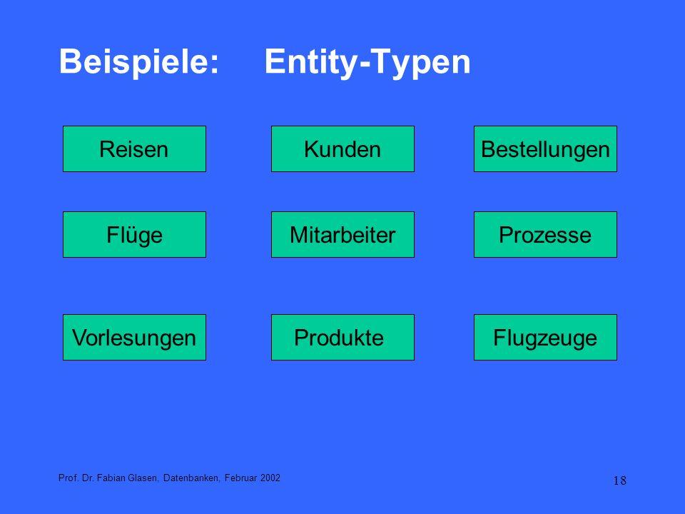 Beispiele: Entity-Typen