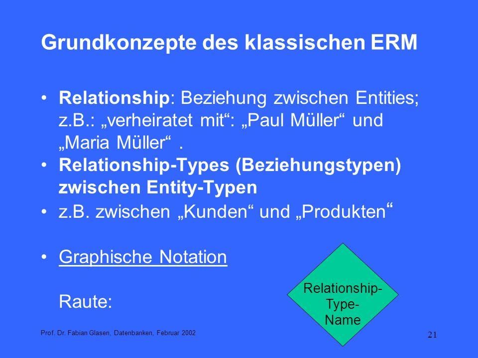 Grundkonzepte des klassischen ERM