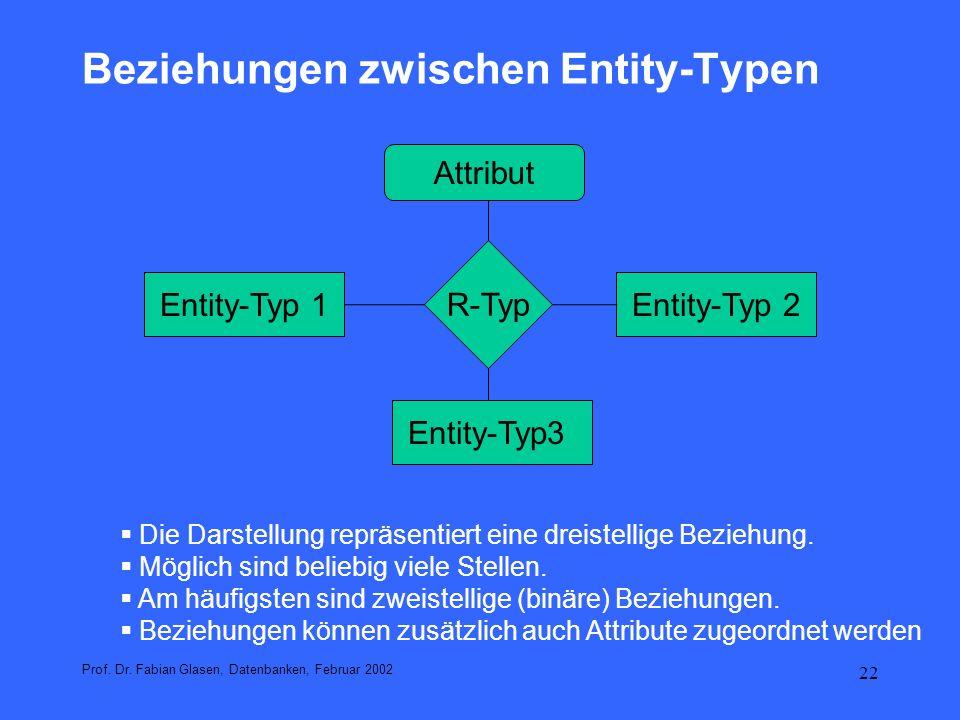 Beziehungen zwischen Entity-Typen