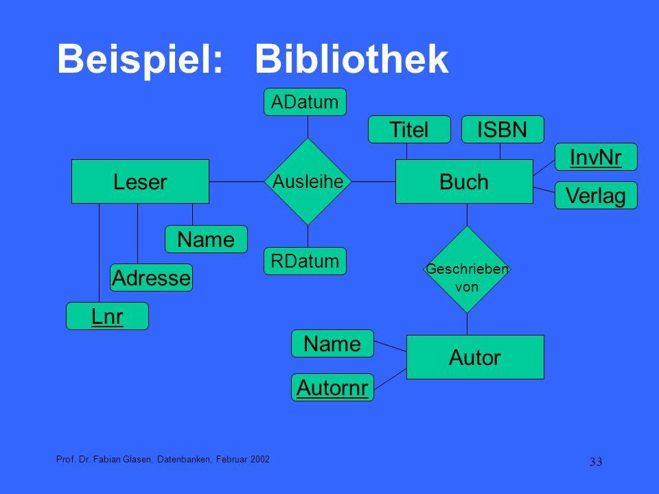 Beispiel: Bibliothek Titel ISBN InvNr Leser Buch Verlag Name Adresse