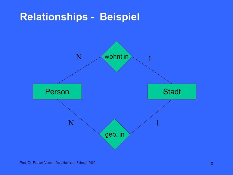 Relationships - Beispiel