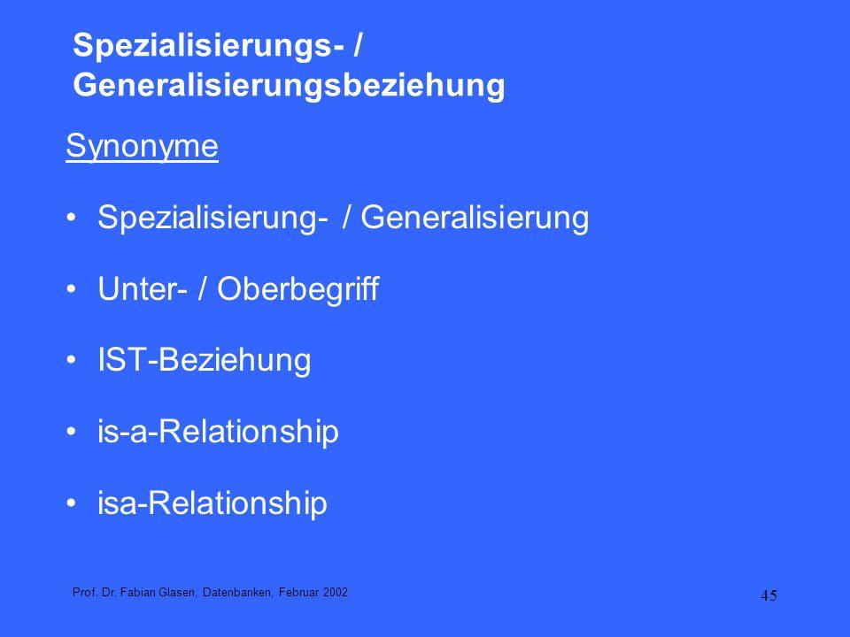 Spezialisierungs- / Generalisierungsbeziehung