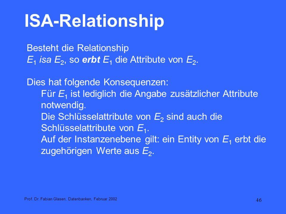 ISA-Relationship Besteht die Relationship