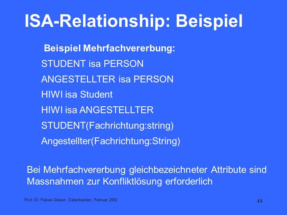 ISA-Relationship: Beispiel