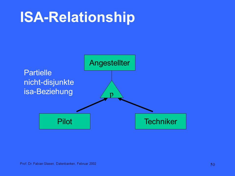 ISA-Relationship Angestellter Partielle nicht-disjunkte isa-Beziehung