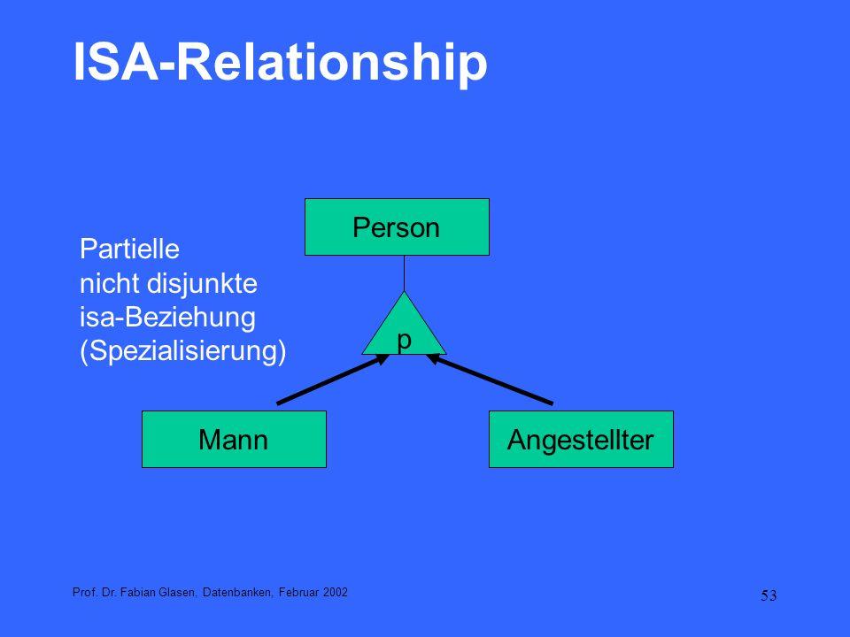 ISA-Relationship Person Partielle nicht disjunkte isa-Beziehung
