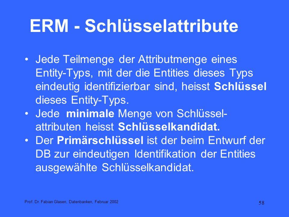 ERM - Schlüsselattribute
