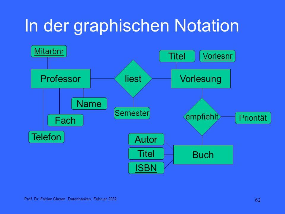 In der graphischen Notation