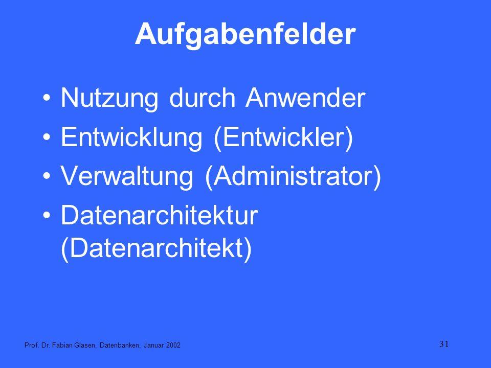 Aufgabenfelder Nutzung durch Anwender Entwicklung (Entwickler)