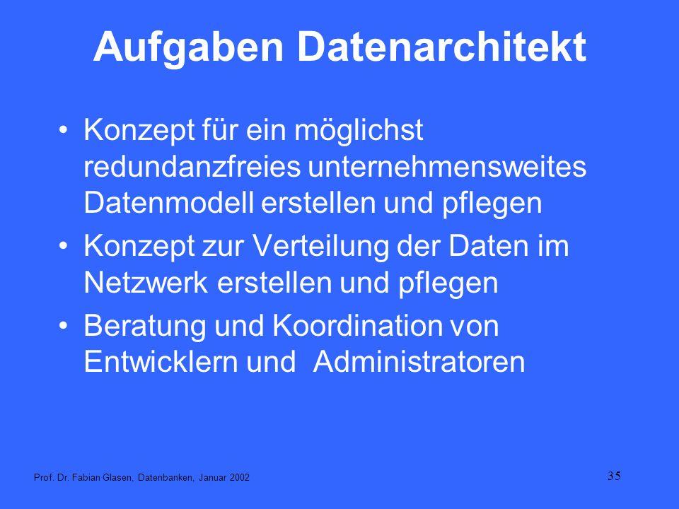 Aufgaben Datenarchitekt