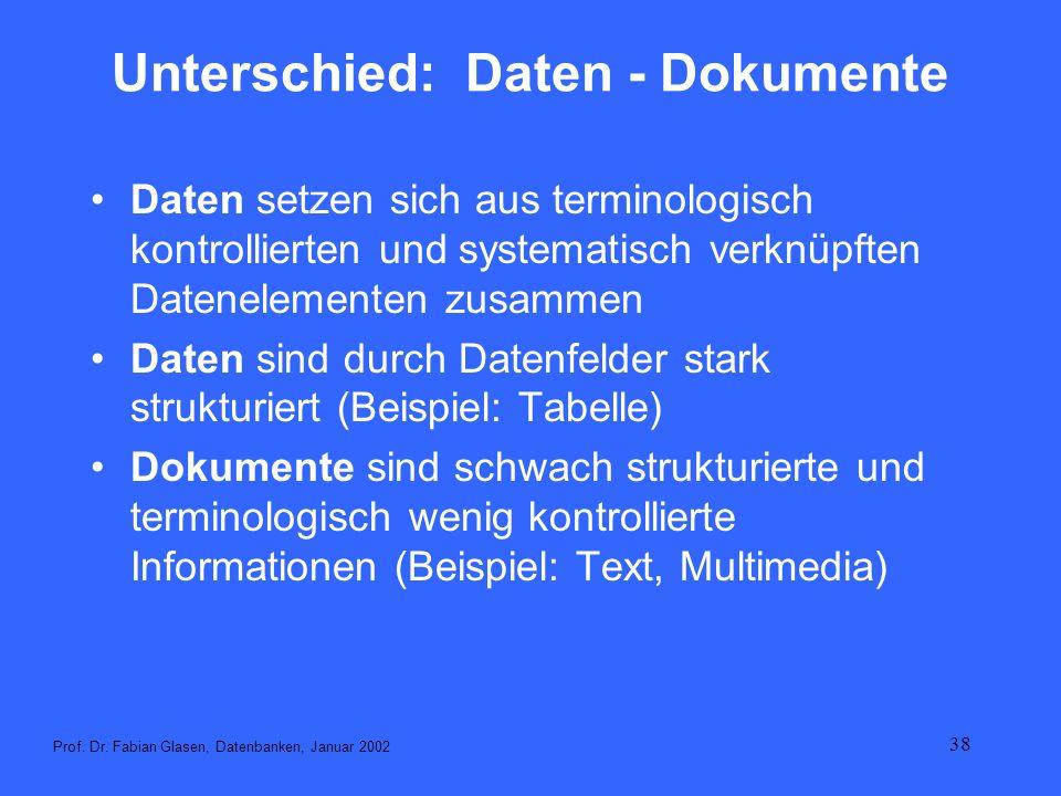 Unterschied: Daten - Dokumente
