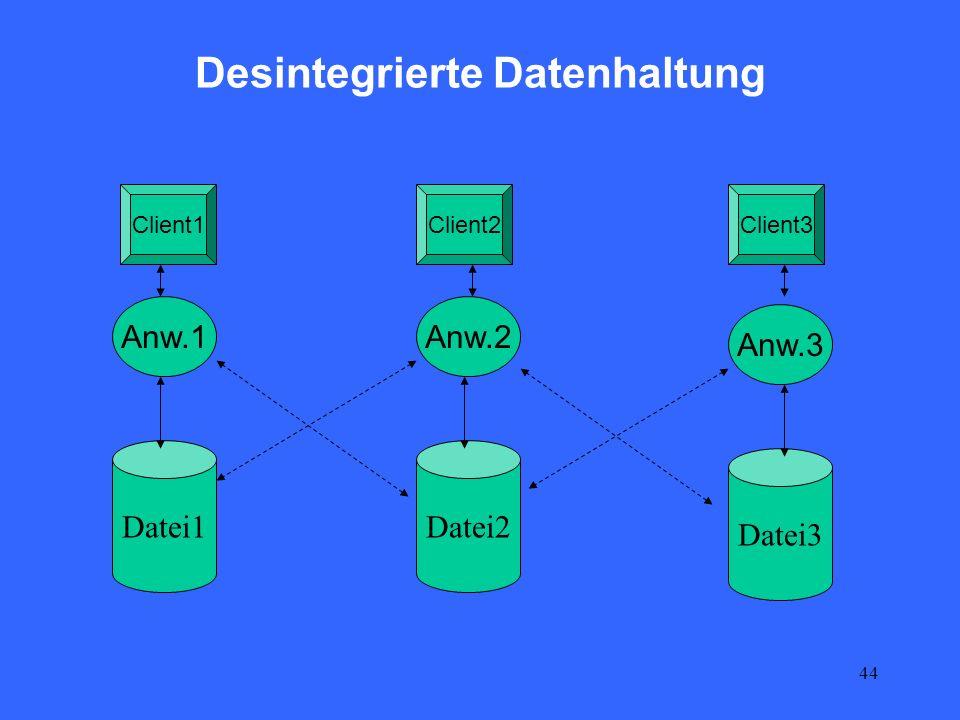 Desintegrierte Datenhaltung