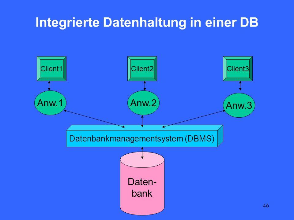 Integrierte Datenhaltung in einer DB