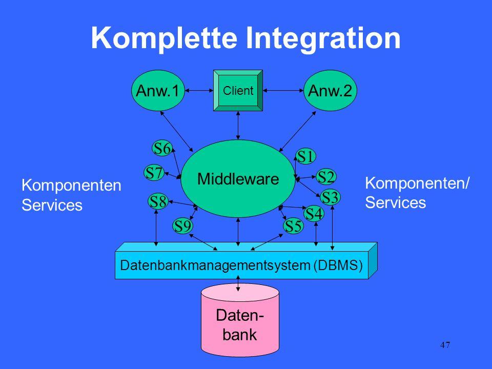 Komplette Integration
