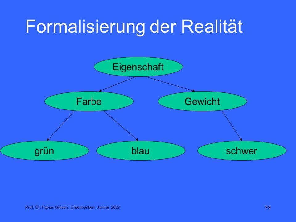 Formalisierung der Realität