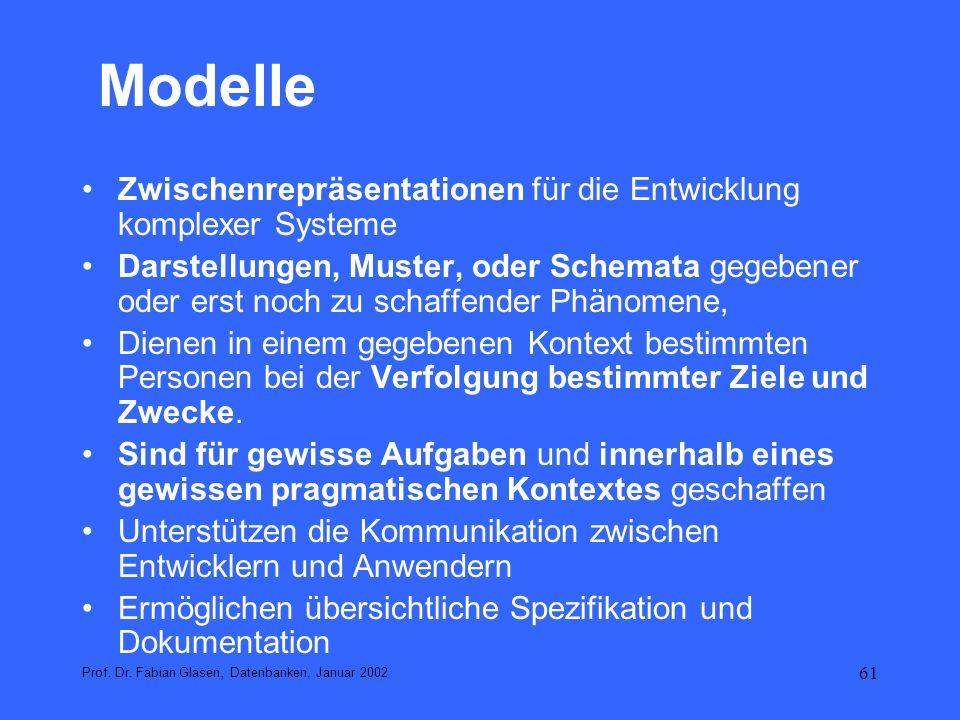 Modelle Zwischenrepräsentationen für die Entwicklung komplexer Systeme