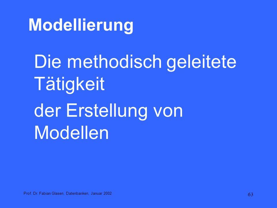 Die methodisch geleitete Tätigkeit der Erstellung von Modellen