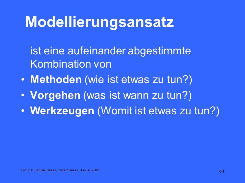 Modellierungsansatz ist eine aufeinander abgestimmte Kombination von
