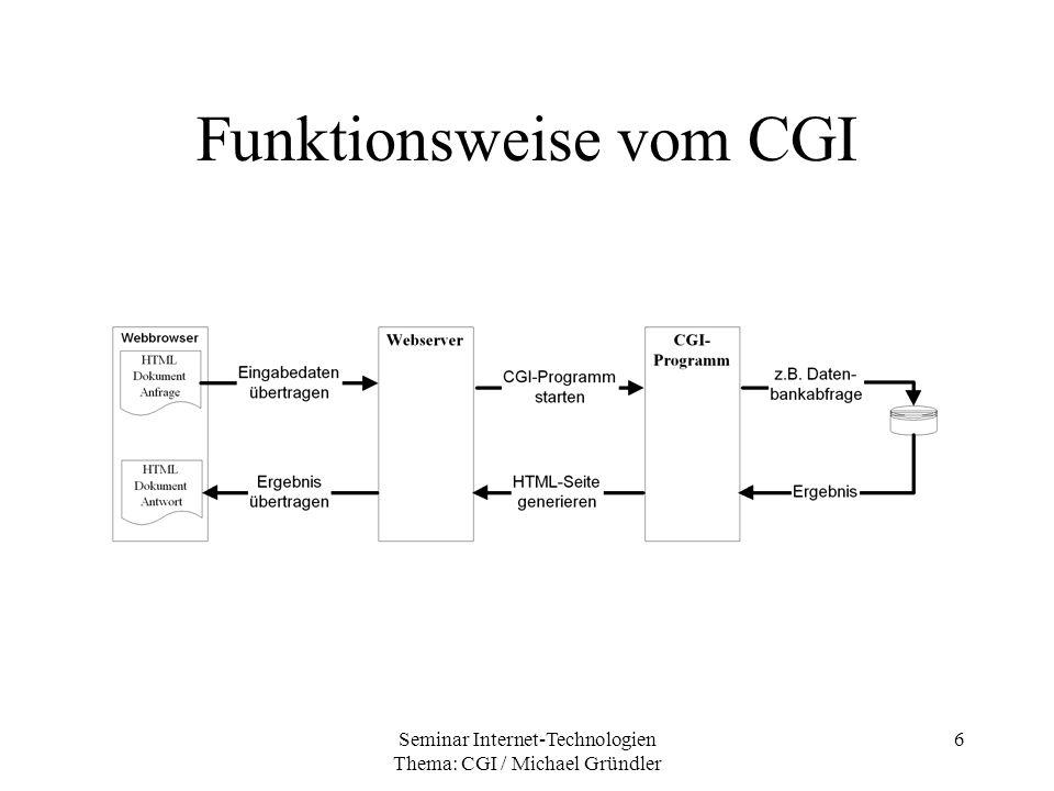 Funktionsweise vom CGI