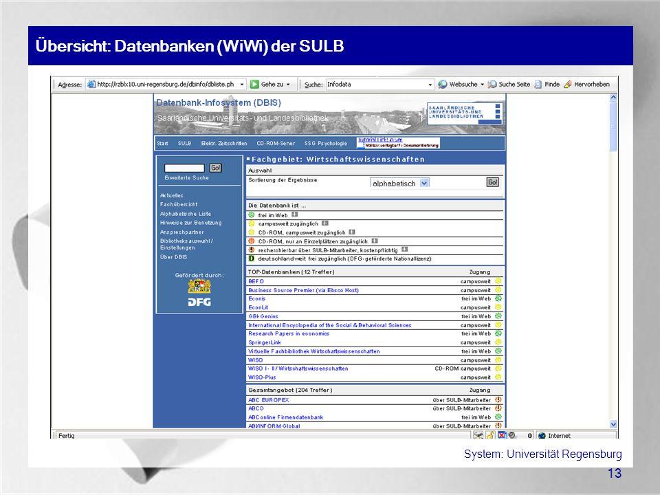 Übersicht: Datenbanken (WiWi) der SULB