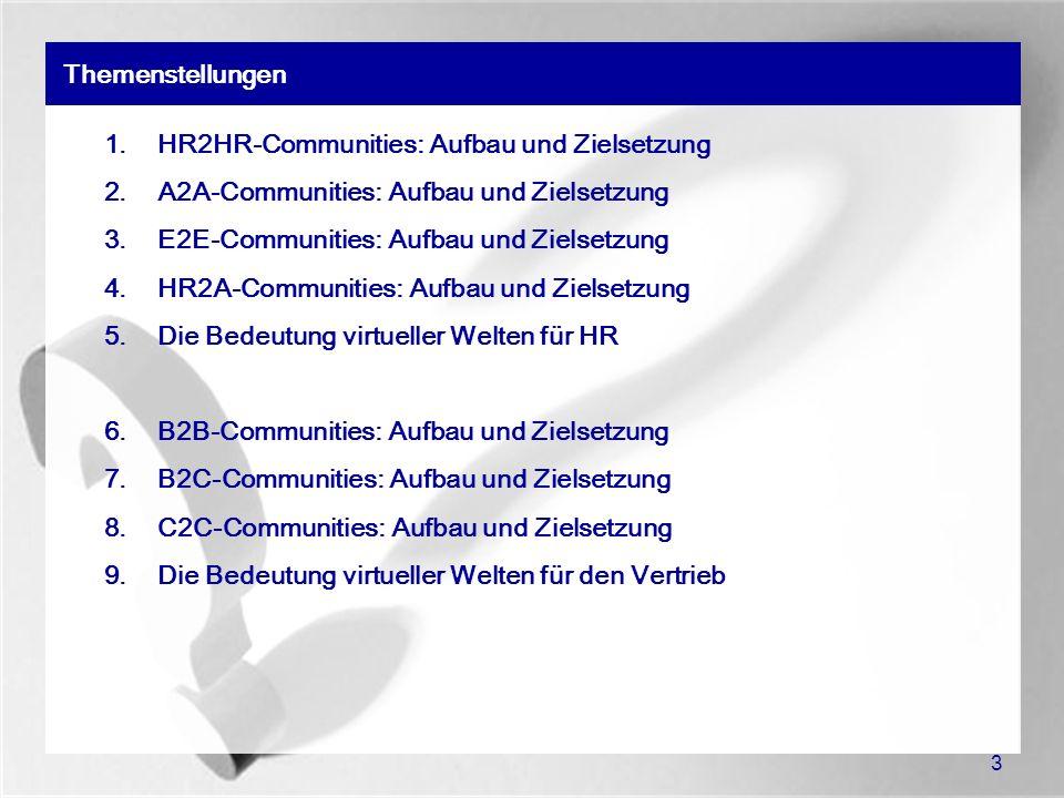 HR2HR-Communities: Aufbau und Zielsetzung