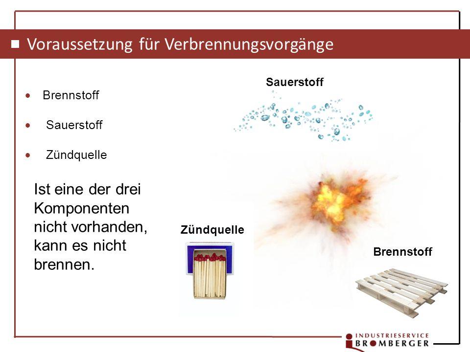 Voraussetzung für Verbrennungsvorgänge
