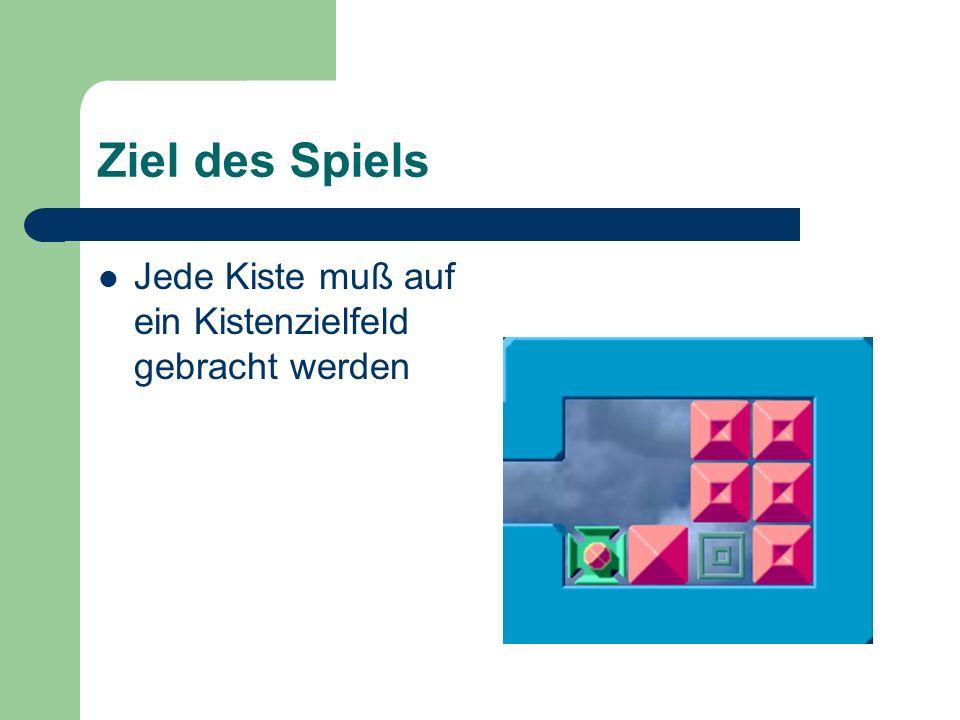 Ziel des Spiels Jede Kiste muß auf ein Kistenzielfeld gebracht werden
