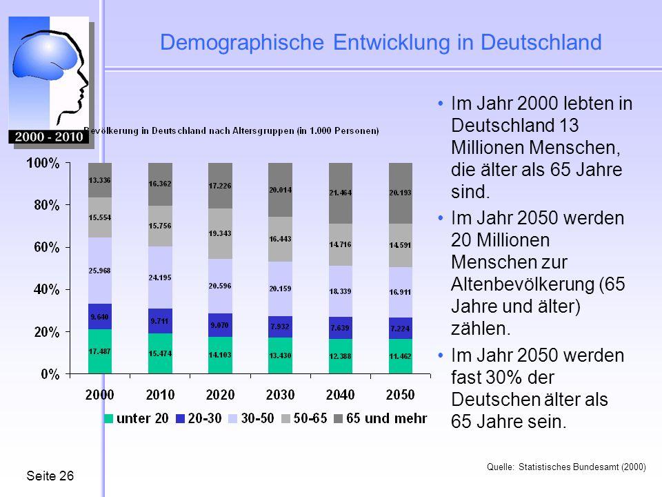 Demographische Entwicklung in Deutschland
