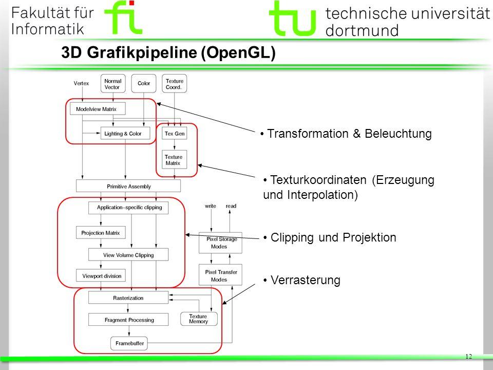 3D Grafikpipeline (OpenGL)