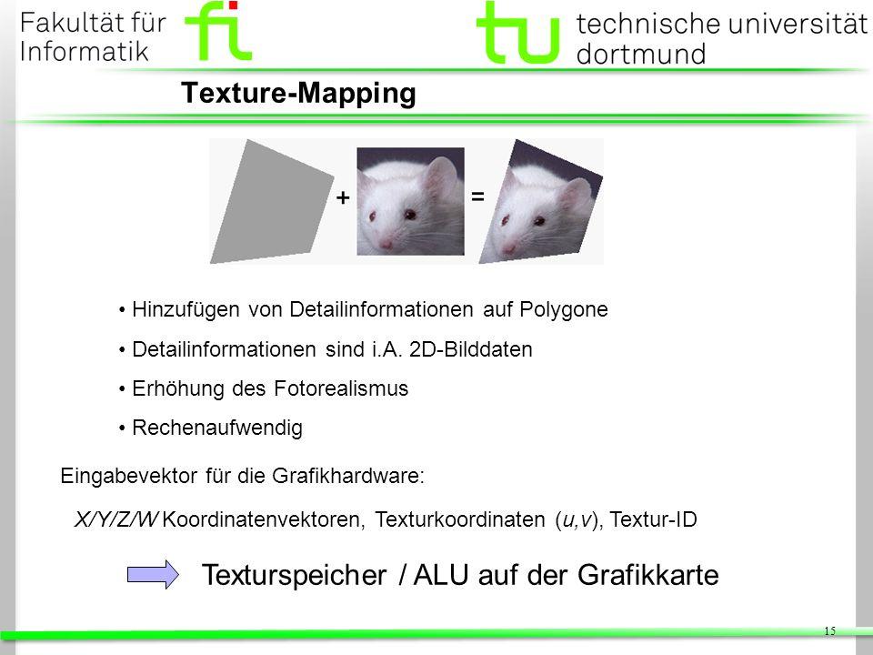 Texturspeicher / ALU auf der Grafikkarte