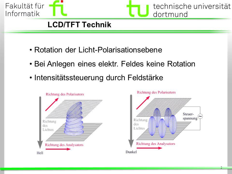 LCD/TFT TechnikRotation der Licht-Polarisationsebene. Bei Anlegen eines elektr. Feldes keine Rotation.