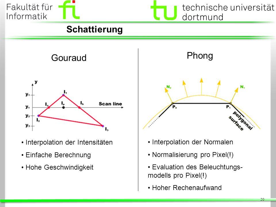 Schattierung Phong Gouraud Interpolation der Intensitäten