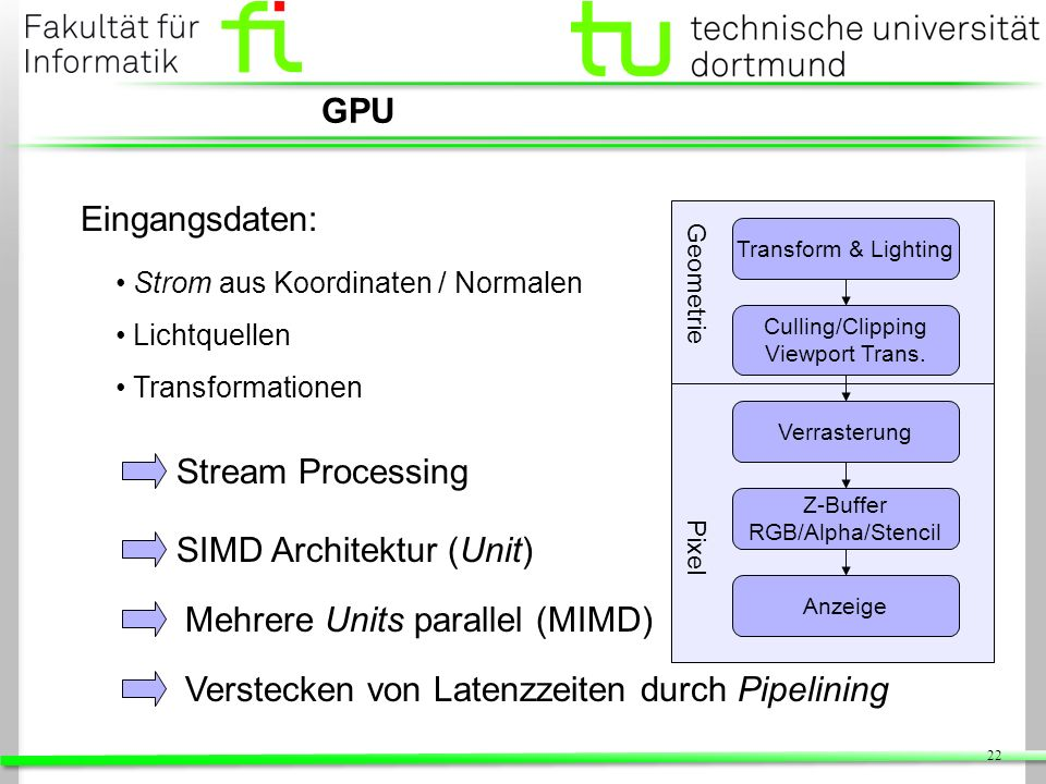 SIMD Architektur (Unit)