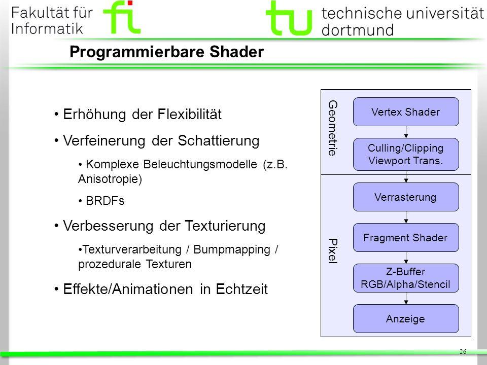 Programmierbare Shader