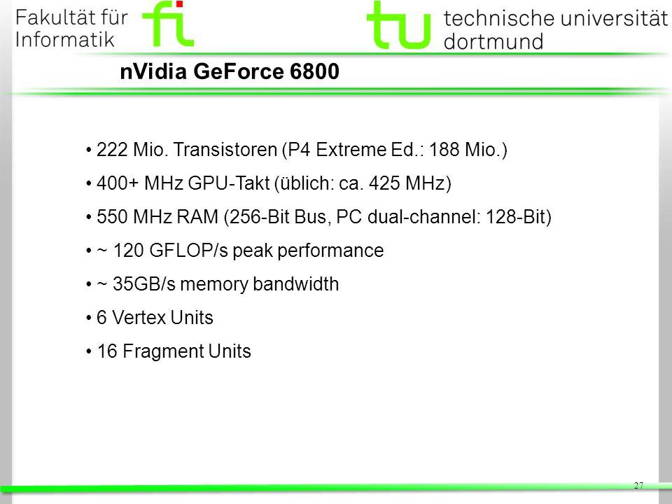 nVidia GeForce 6800 222 Mio. Transistoren (P4 Extreme Ed.: 188 Mio.)