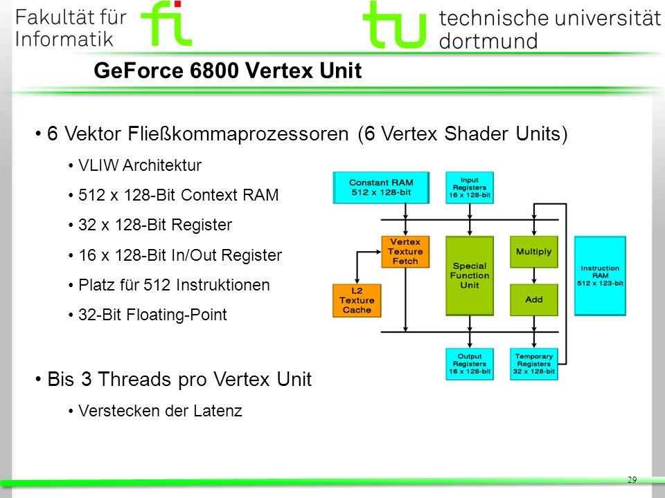 GeForce 6800 Vertex Unit 6 Vektor Fließkommaprozessoren (6 Vertex Shader Units) VLIW Architektur. 512 x 128-Bit Context RAM.