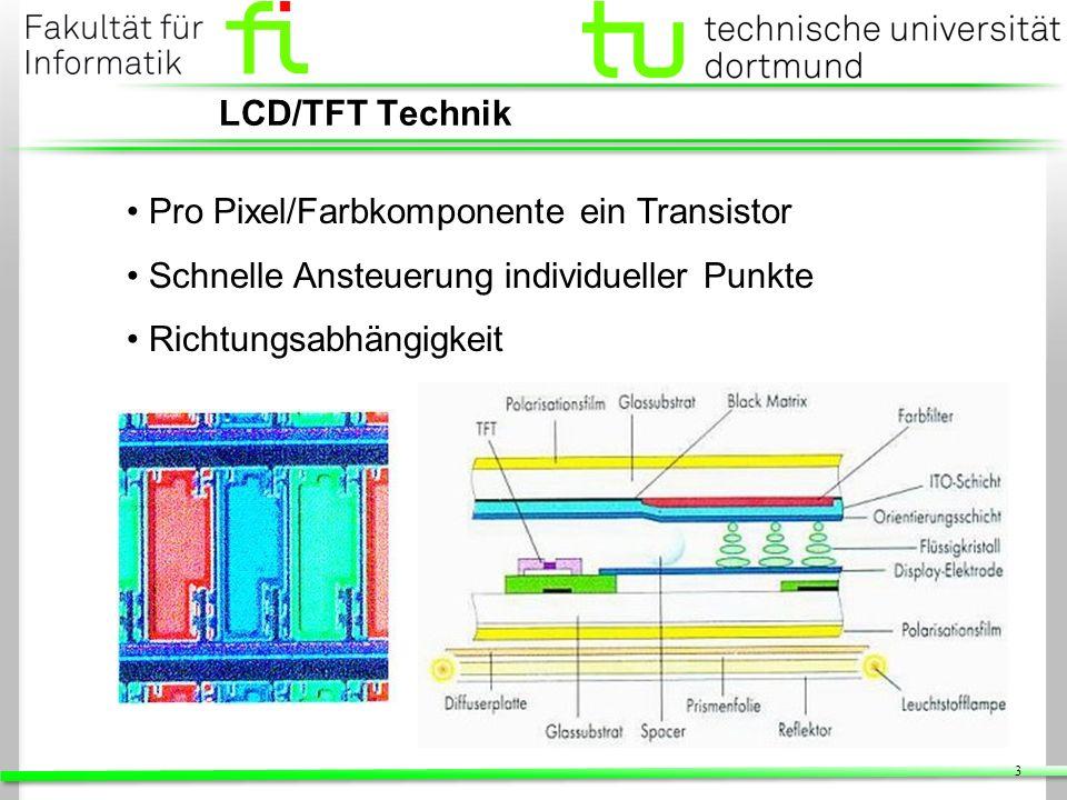 LCD/TFT Technik Pro Pixel/Farbkomponente ein Transistor. Schnelle Ansteuerung individueller Punkte.