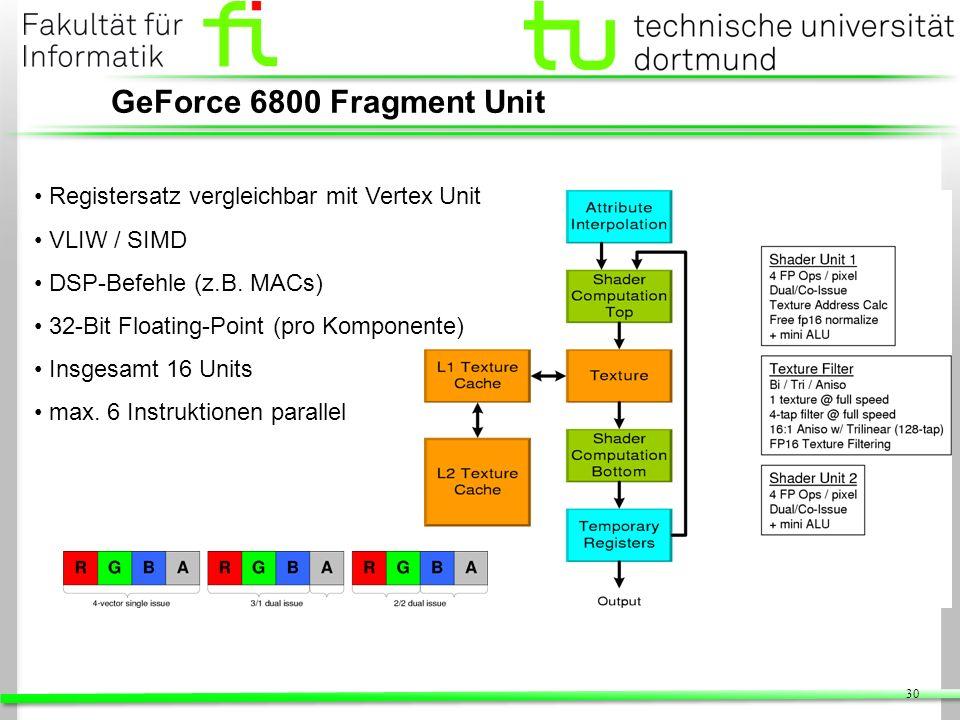 GeForce 6800 Fragment Unit Registersatz vergleichbar mit Vertex Unit