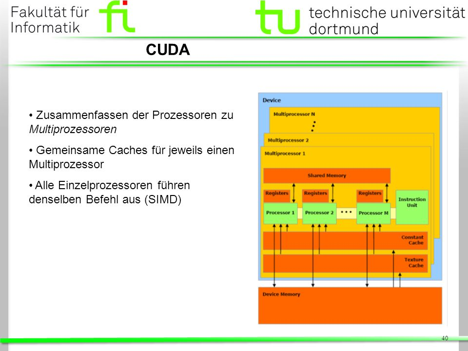 CUDA Zusammenfassen der Prozessoren zu Multiprozessoren