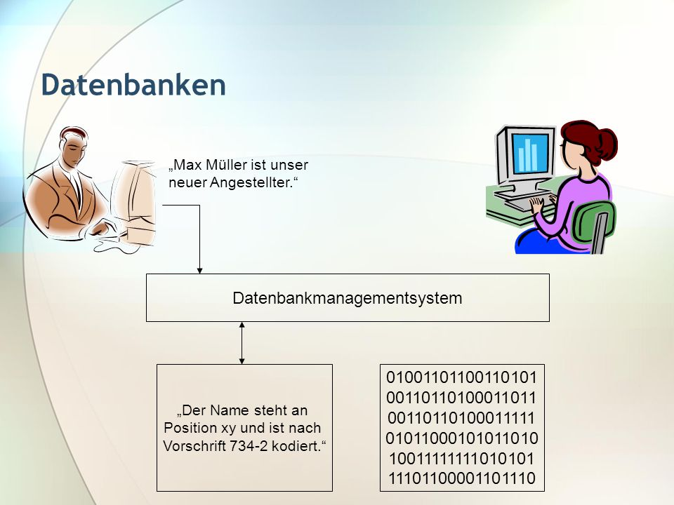 Datenbanken Datenbankmanagementsystem 01001101100110101
