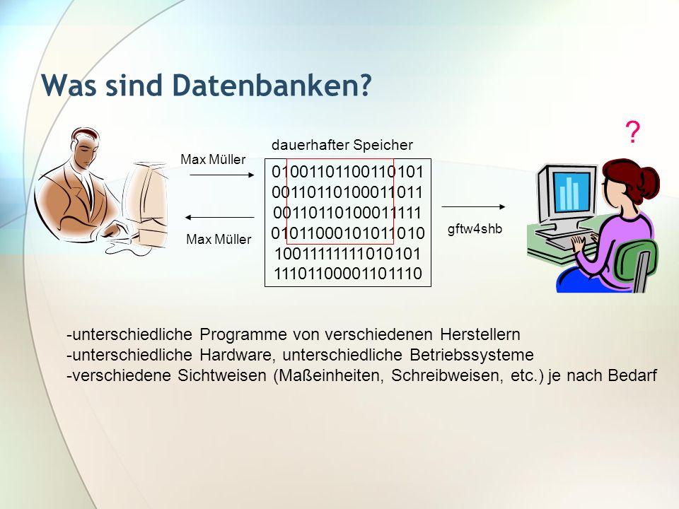 Was sind Datenbanken dauerhafter Speicher. Max Müller. 01001101100110101. 00110110100011011.