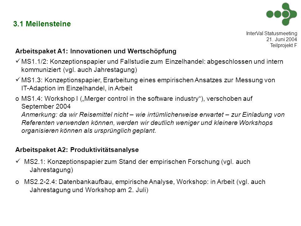 3.1 Meilensteine Arbeitspaket A1: Innovationen und Wertschöpfung