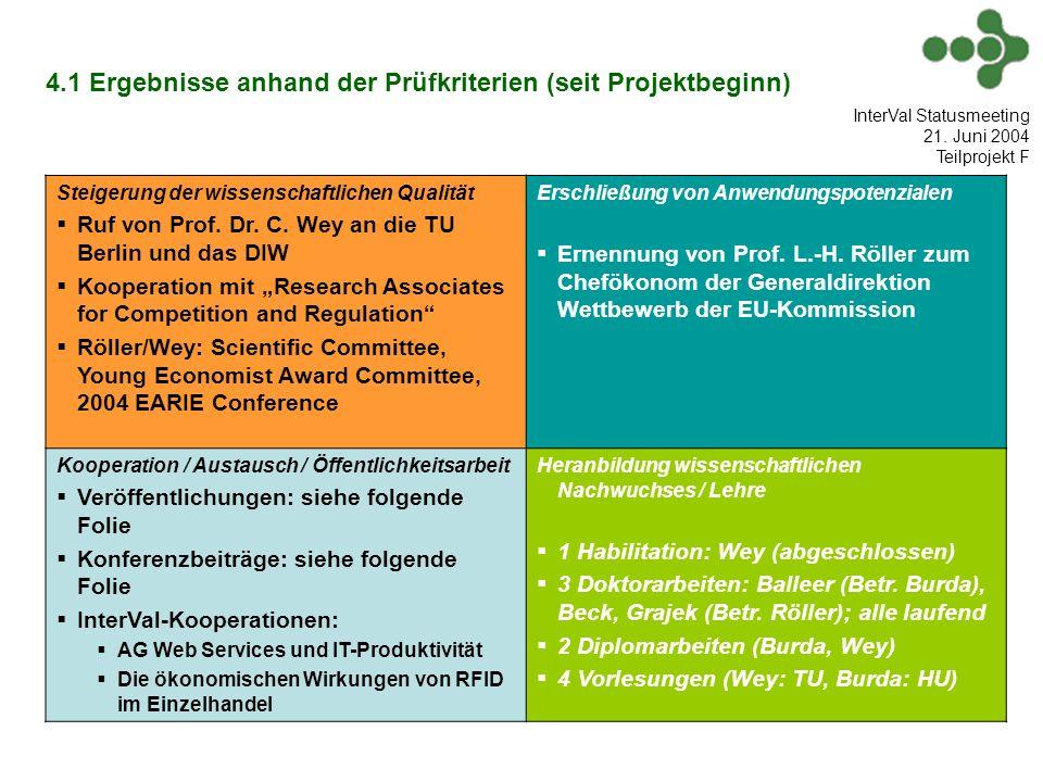 4.1 Ergebnisse anhand der Prüfkriterien (seit Projektbeginn)